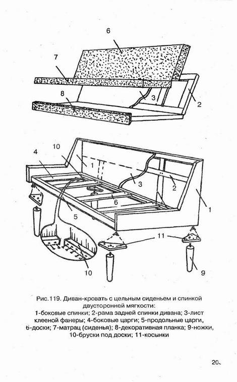 Как сделать диван своими руками чертежи софа 40