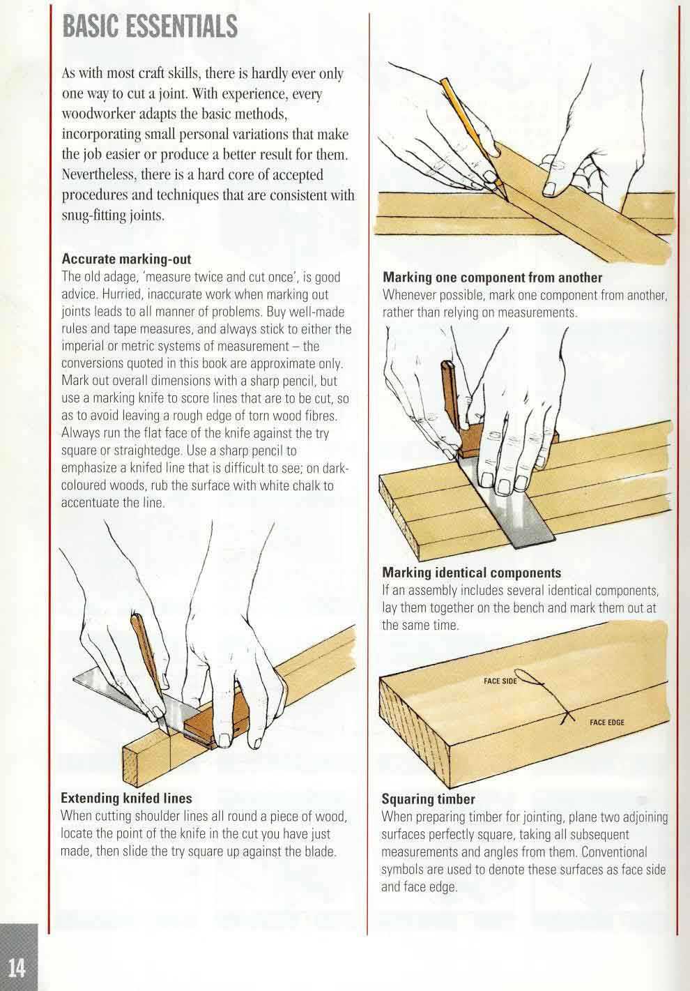 Woodworking Joints List | Search Results | Woodworking Project