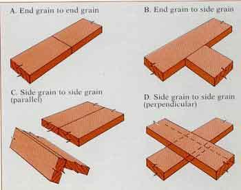 Machining Wood