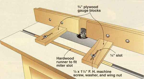 Wood 2006 11 page 35 when routing rails and stiles on the router table it takes time to reset the fence flush with the guide bearing and parallel to the miter slot every time i greentooth Gallery