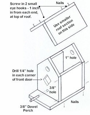 Garden Shed Plans Free Uk Simple Birdhouse Designs